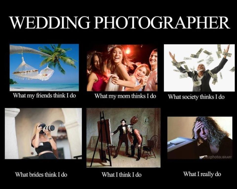 what photographers do